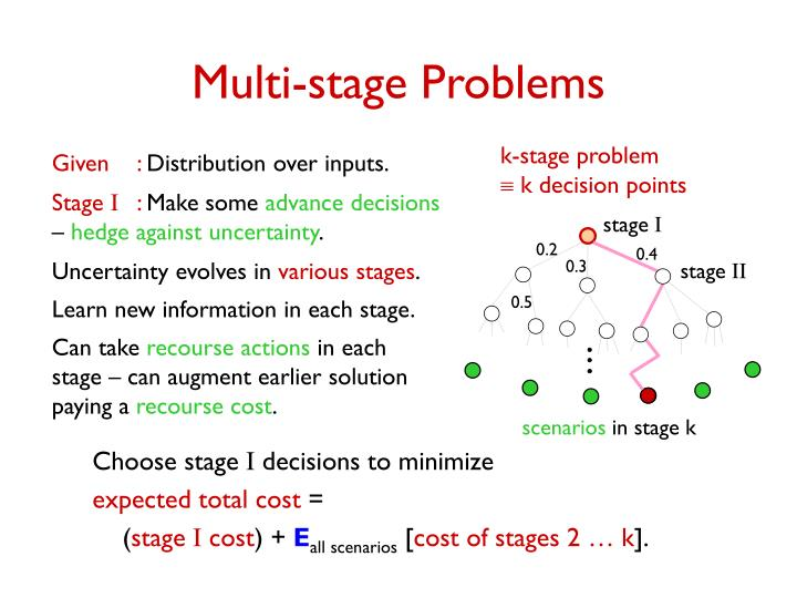 Multi-stage Problems