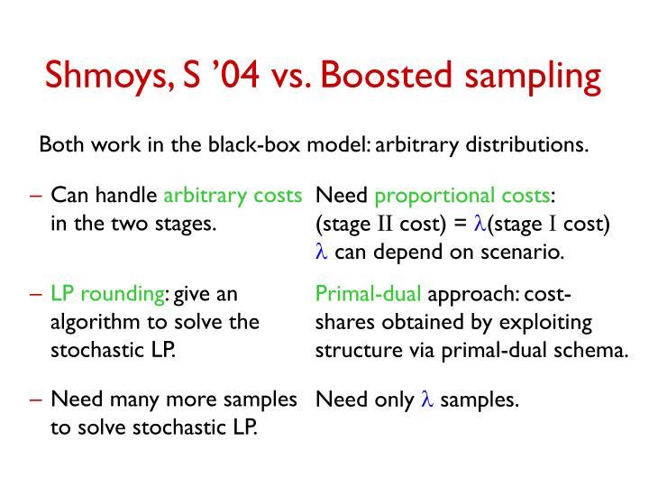 Shmoys, S '04 vs. Boosted sampling