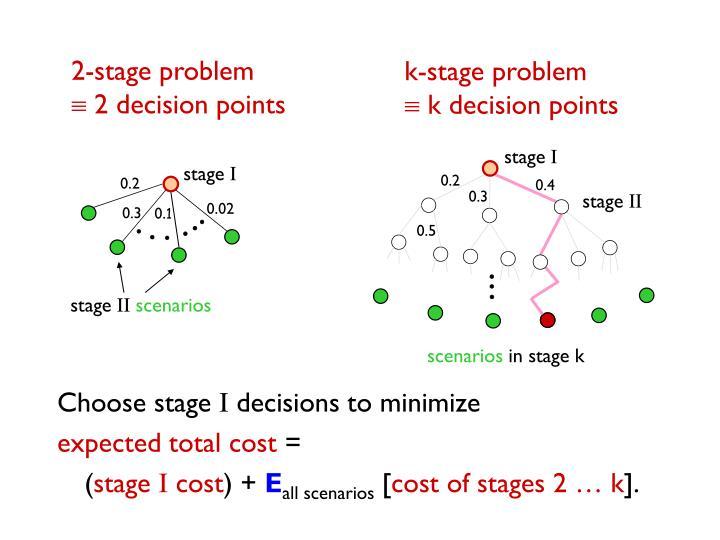 2-stage problem