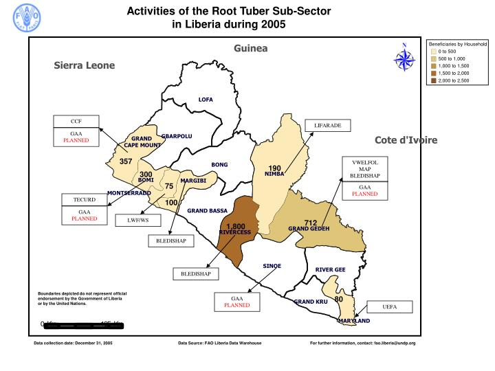 Activities of the Root Tuber Sub-Sector