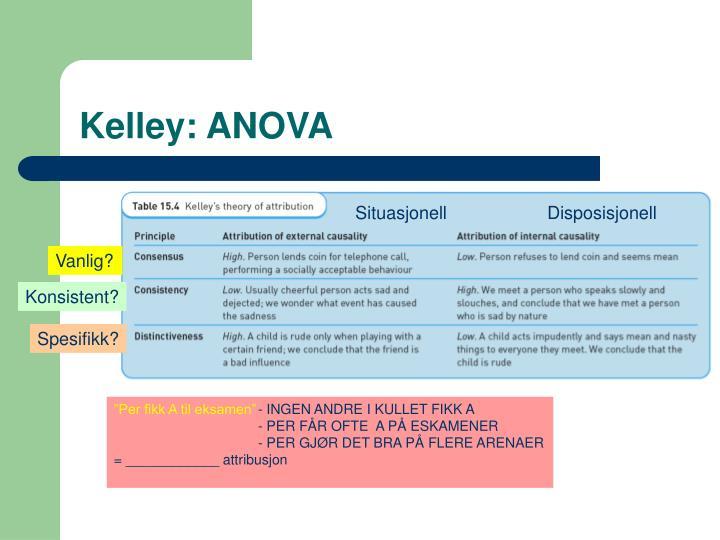 Kelley: ANOVA
