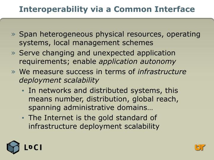 Interoperability via a Common Interface