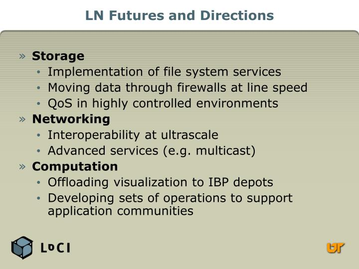 LN Futures and Directions
