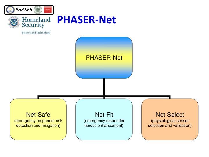 PHASER-Net
