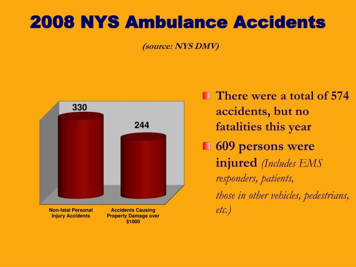 2008 NYS Ambulance Accidents