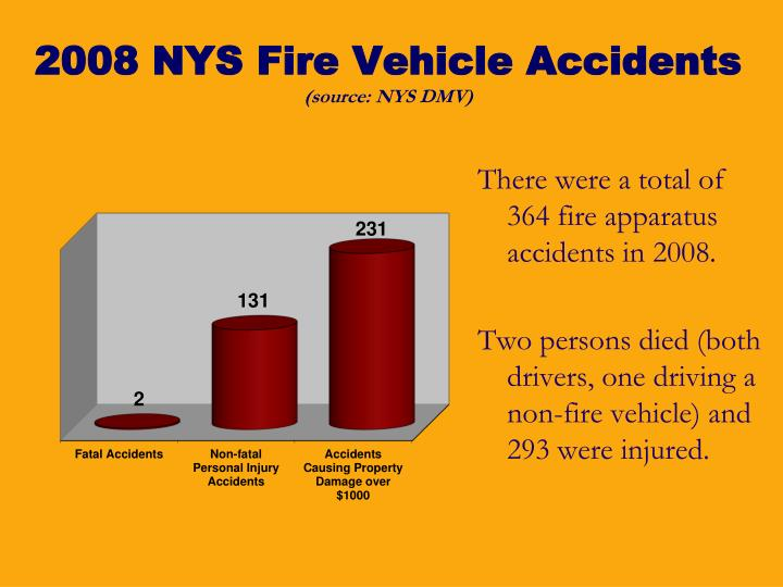 2008 NYS Fire Vehicle Accidents