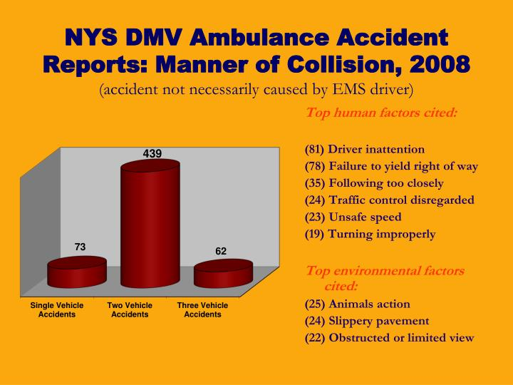 NYS DMV Ambulance Accident Reports: Manner of Collision, 2008