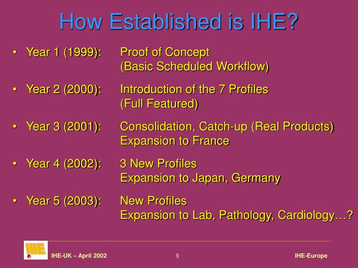 How Established is IHE?