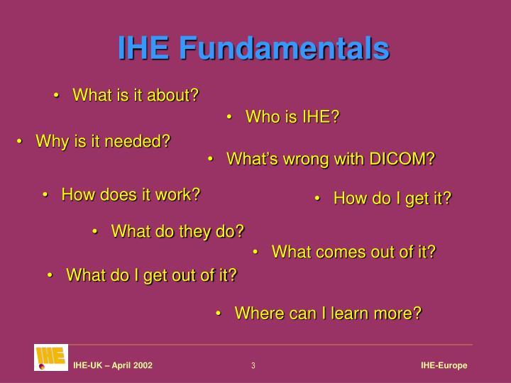 IHE Fundamentals