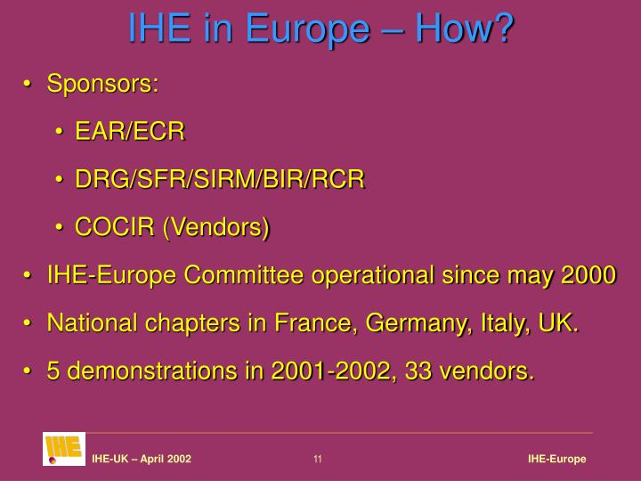 IHE in Europe – How?