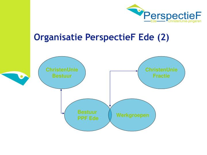 Organisatie PerspectieF Ede (2)
