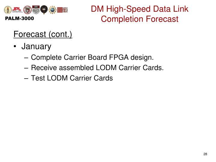 DM High-Speed Data Link