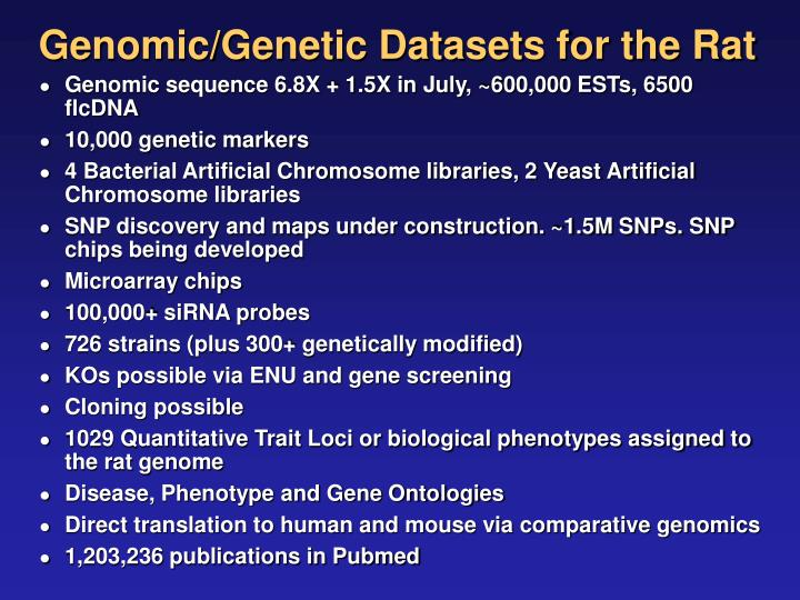 Genomic/Genetic Datasets for the Rat