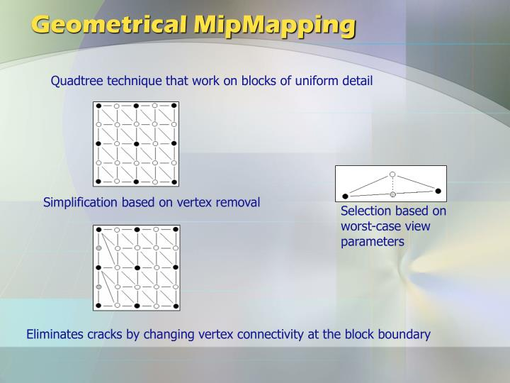 Geometrical MipMapping