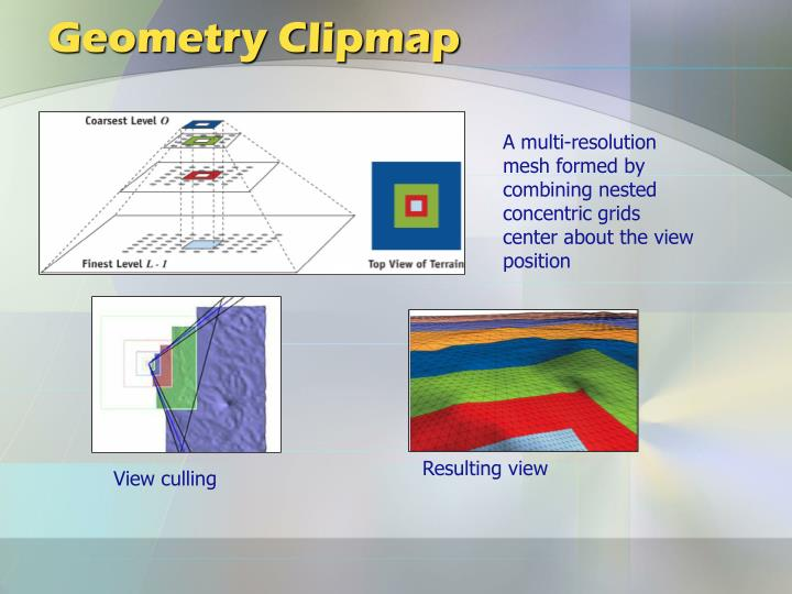 Geometry Clipmap