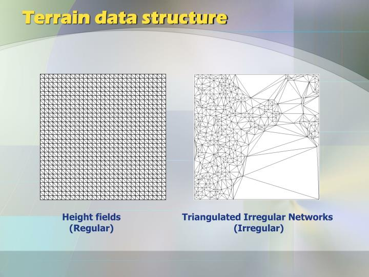 Terrain data structure