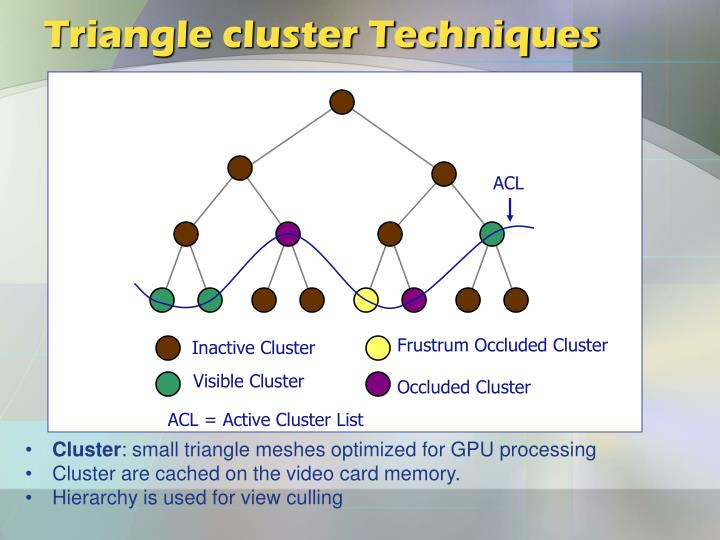 Triangle cluster Techniques