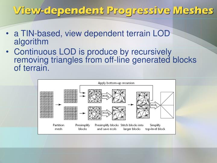 View-dependent Progressive Meshes