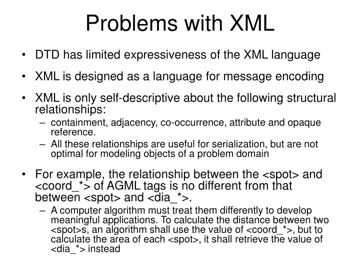 Problems with XML
