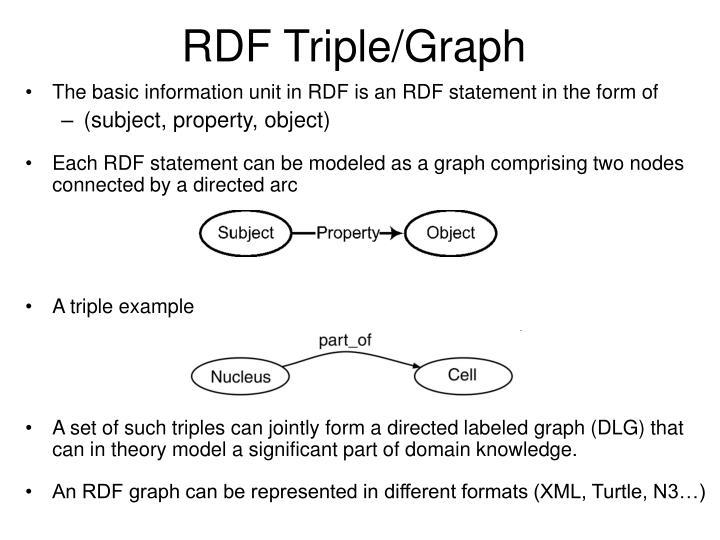 RDF Triple/Graph
