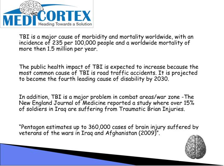 TBI is a major cause of morbidity and mortality worldwide, with an incidence of 235 per 100,000 people and a worldwide mortality of more then 1.5 million per year.