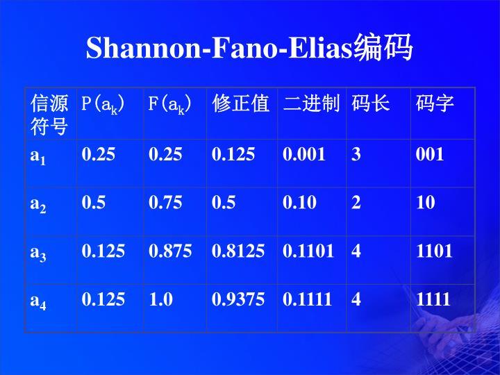 Shannon-Fano-Elias