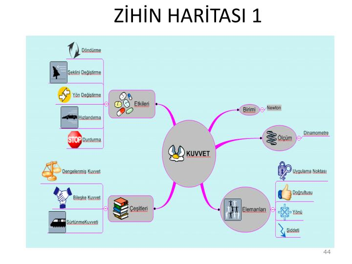 ZHN HARTASI 1