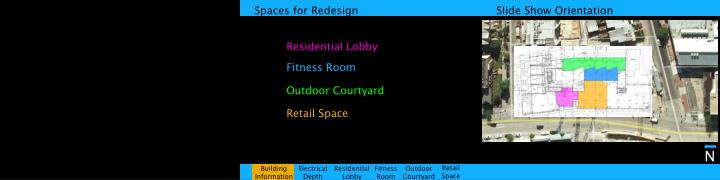 Spaces for Redesign