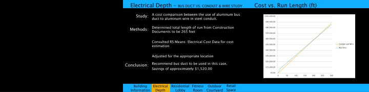 Electrical Depth –