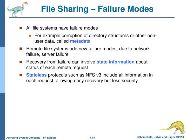 File Sharing – Failure Modes