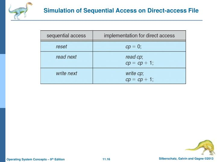 Simulation of Sequential Access on Direct-access File