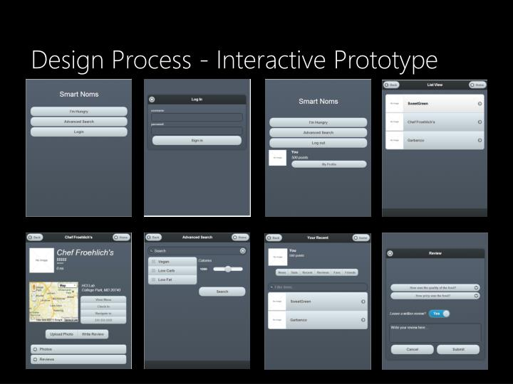 Design Process - Interactive Prototype