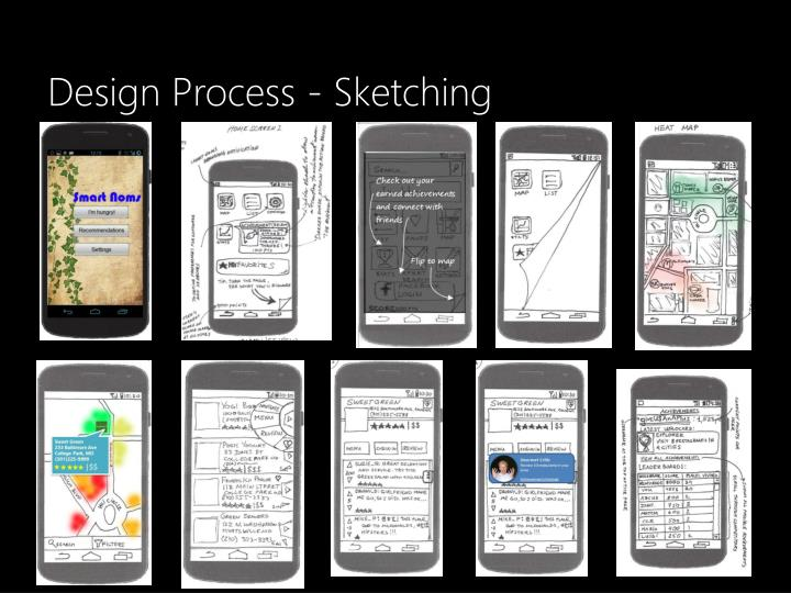 Design Process - Sketching