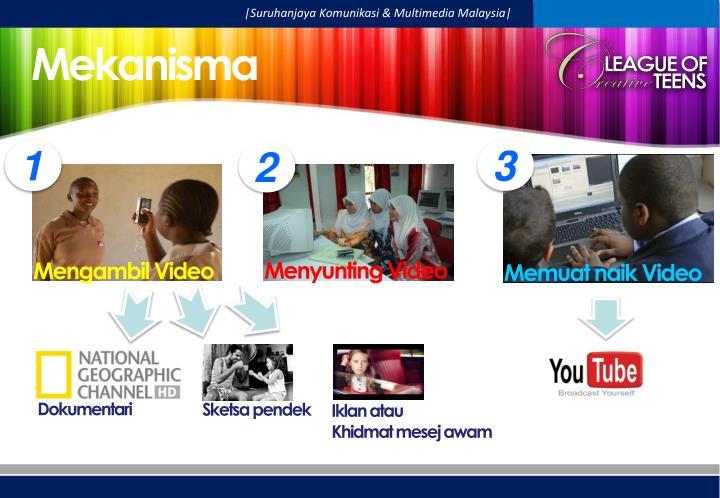 |Suruhanjaya Komunikasi & Multimedia Malaysia|