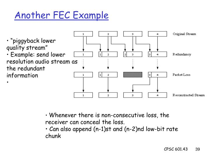 Another FEC Example