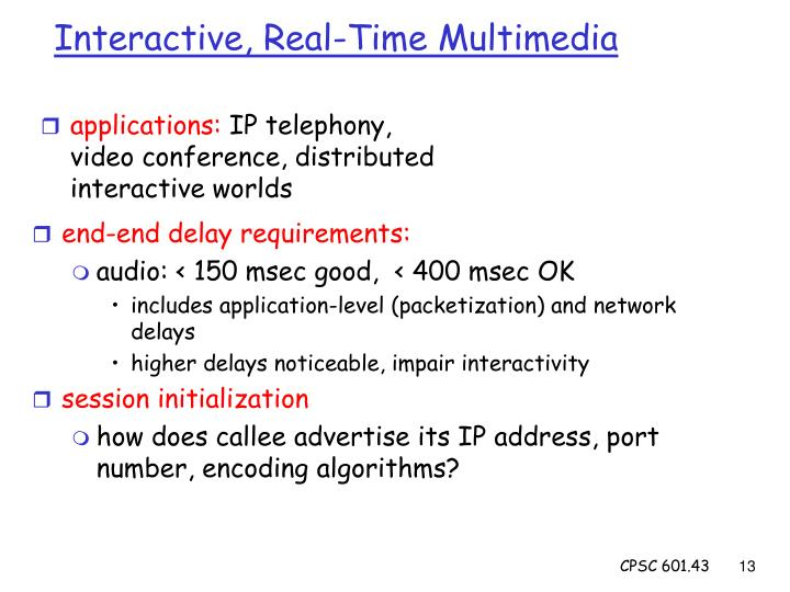 Interactive, Real-Time Multimedia