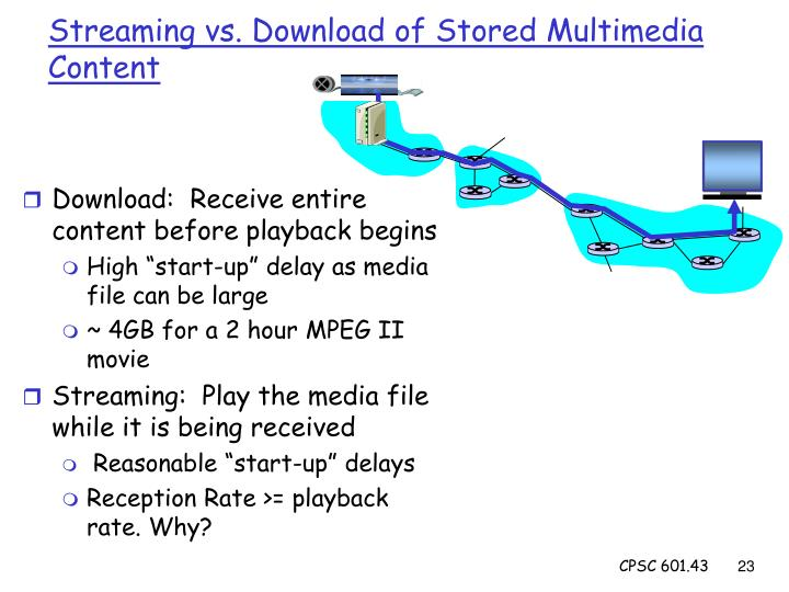 Streaming vs. Download of Stored Multimedia Content
