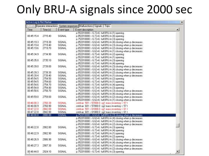 Only BRU-A signals since 2000 sec