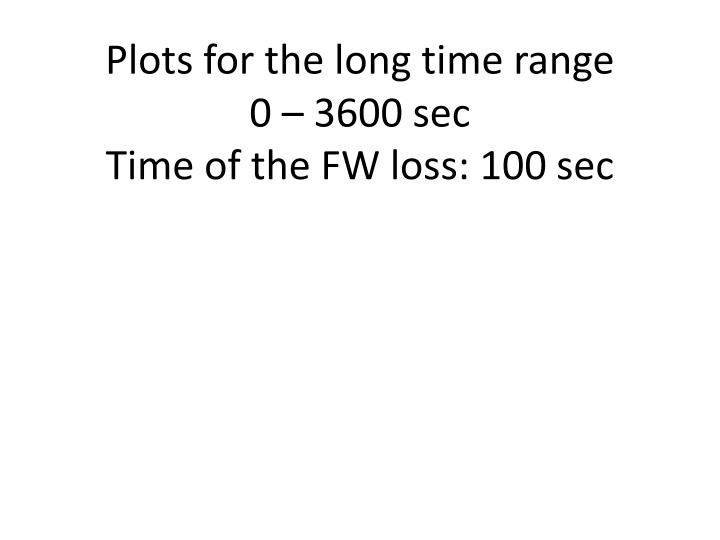 Plots for the long time range