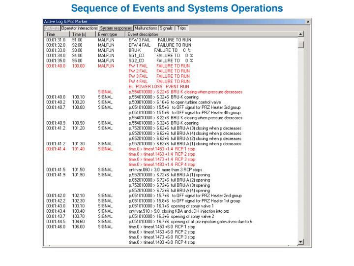 Sequence of Events and Systems Operations