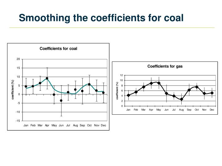 Smoothing the coefficients for coal