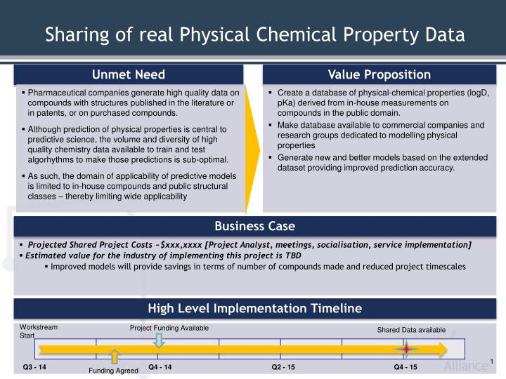 Sharing of real physical chemical property data