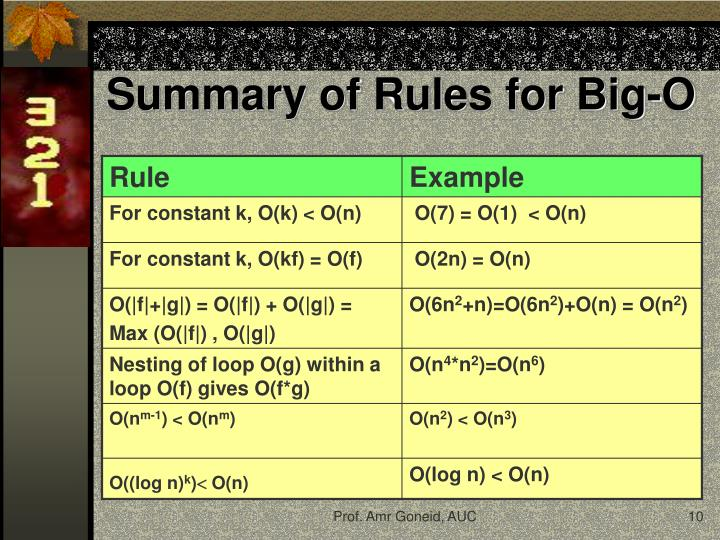 Summary of Rules for Big-O