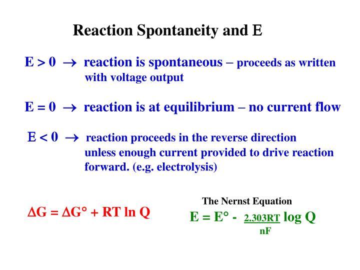 Reaction Spontaneity and