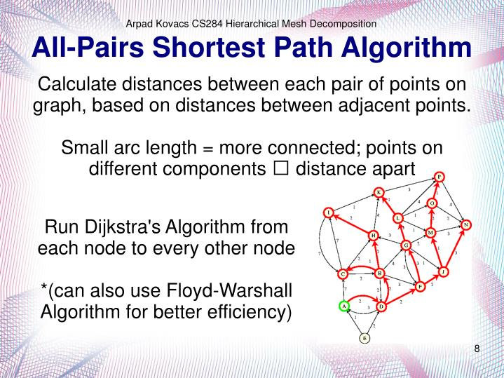 Calculate distances between each pair of points on graph, based on distances between adjacent points.