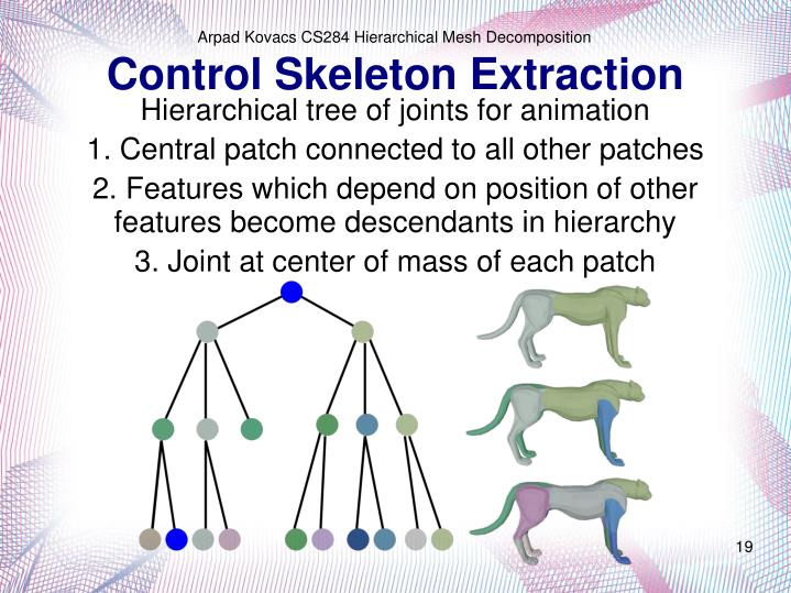 Hierarchical tree of joints for animation