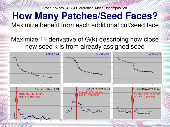 Maximize benefit from each additional cut/seed face