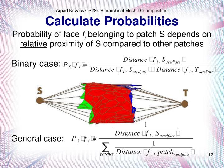 Probability of face