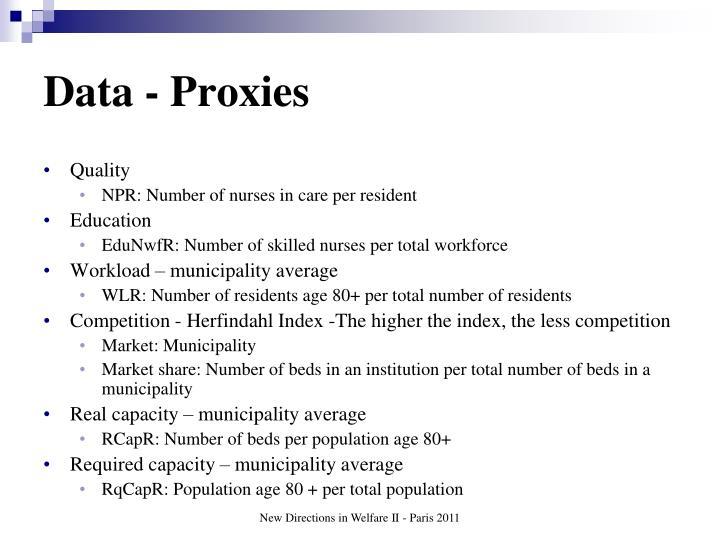 Data - Proxies