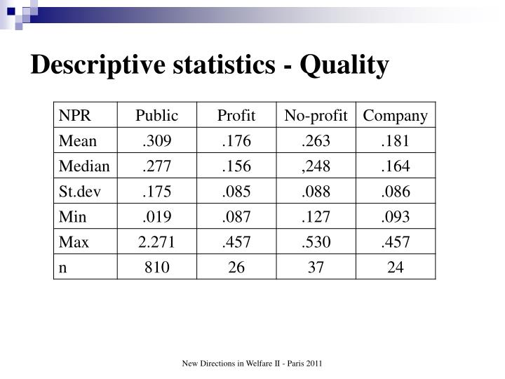 Descriptive statistics - Quality